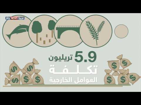 اليمن اليوم- شاهد التكلفة الحقيقية لمصادر الطاقة التقليدية