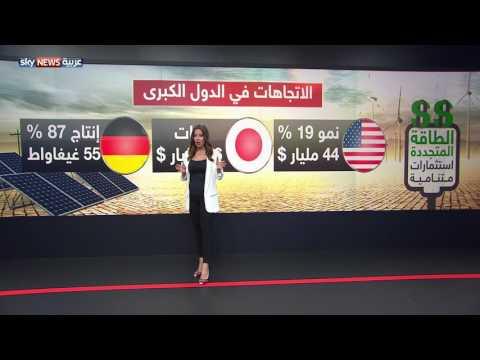 اليمن اليوم- بالفيديو ارتفاع نسبة الاستثمار في الطاقة المتجددة حول العالم