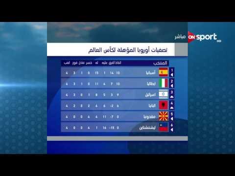 اليمن اليوم- شاهد الكالشيو يتحدث عن جدول ترتيب فرق أوروبا