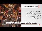 شاهد المغرب يستقبل 25 مليون سائح خلال الربع الأول من 2019